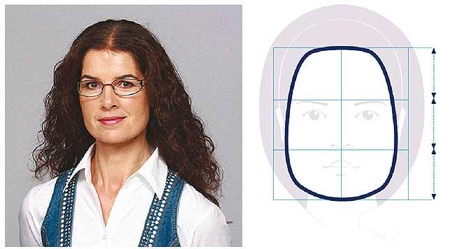Hogyan válasszuk ki a divatos szemüveget a látvány érdekében. Ovális ... 6f3850518c